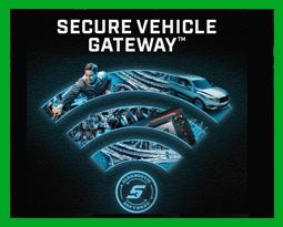 Snap-on Secure Gateway